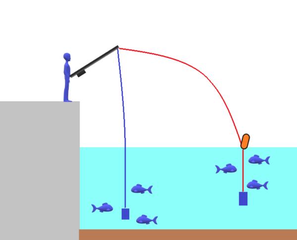 サビキ釣りのイメージ